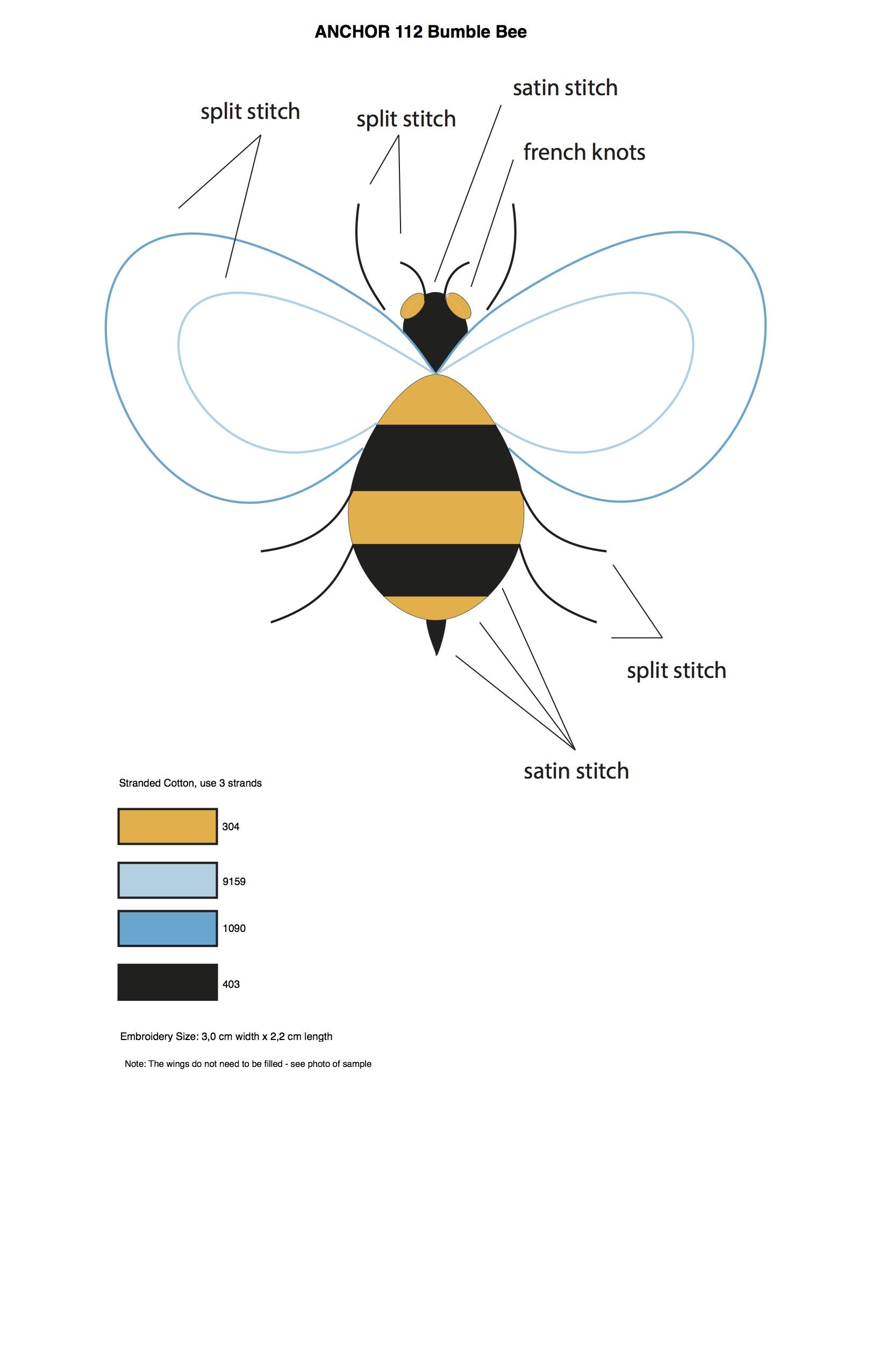 Bumble Bee Diagram Bumble Bee Nest Diagram - Wiring Diagram Database